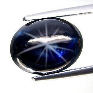 TITANIUM BLUE STAR SAPPHIRE